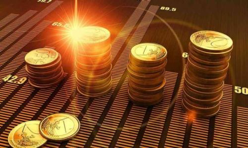金融投資軟件