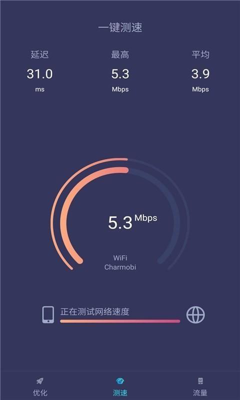 WiFi性能测试截图